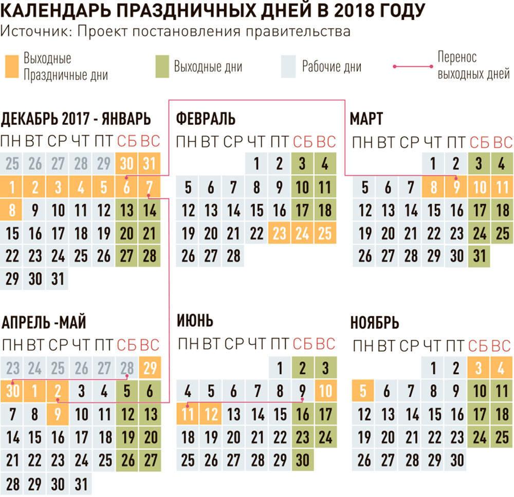 Выходные-2018 у россиян окончательно отняли весенние каникулы